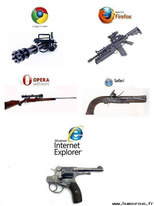 Browser's Guns